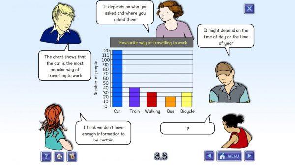 Maths Concept Cartoons CD sample