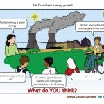 Science Concept Cartoons Set 2 - CD free sample