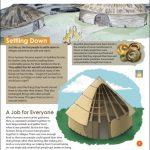 Prehistoric Britain - ActiveLens - History Teaching resource - ActiveWorksheet